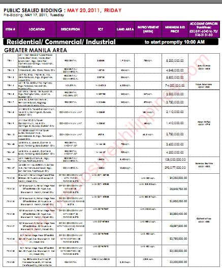 List of PNB prime properties for public sealed bidding