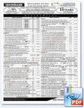 187th UnionBank foreclosed properties auction slated on June 23, 2012