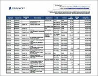 Prime Residential Properties from Pinnacle October 2012