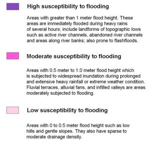 Susceptibility to Flooding
