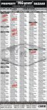 """Here is the post auction listing for CBRE's Property """"Pac-yawan"""" Bazaar"""