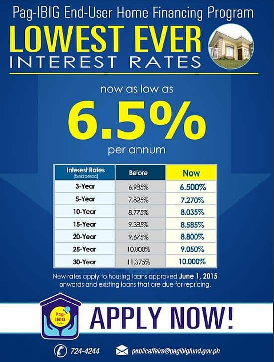 Mortgage Interest Rates Utah History