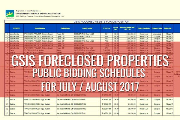 GSIS foreclosed properties 2017